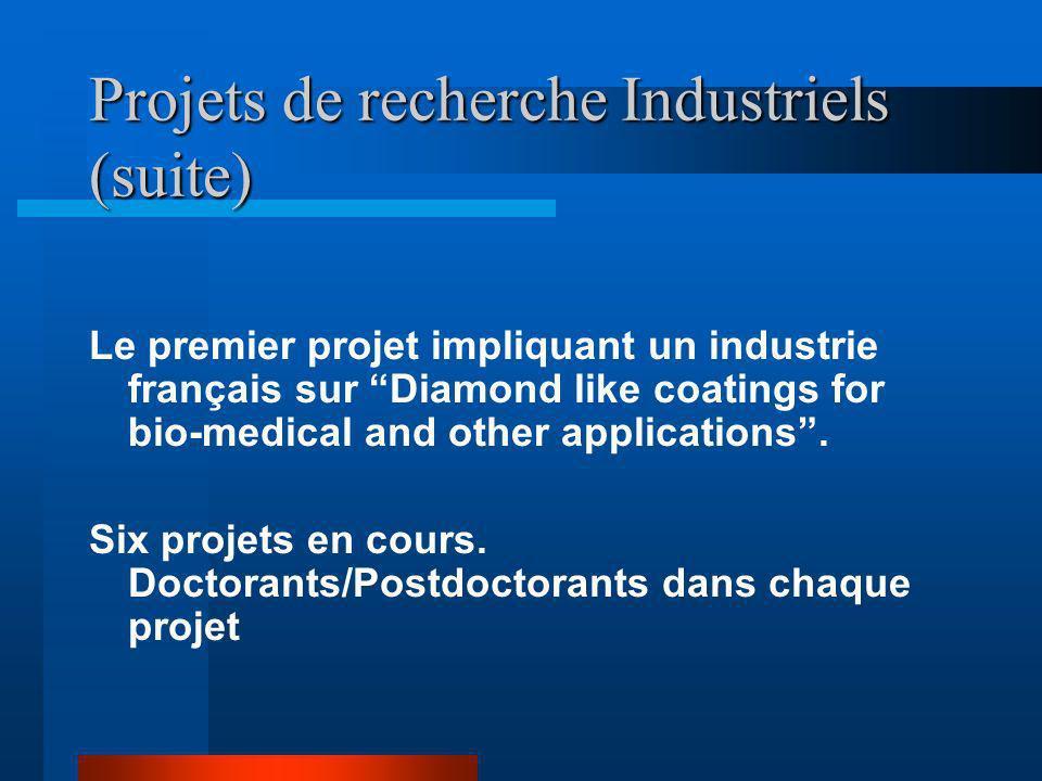Projets de recherche Industriels (suite)