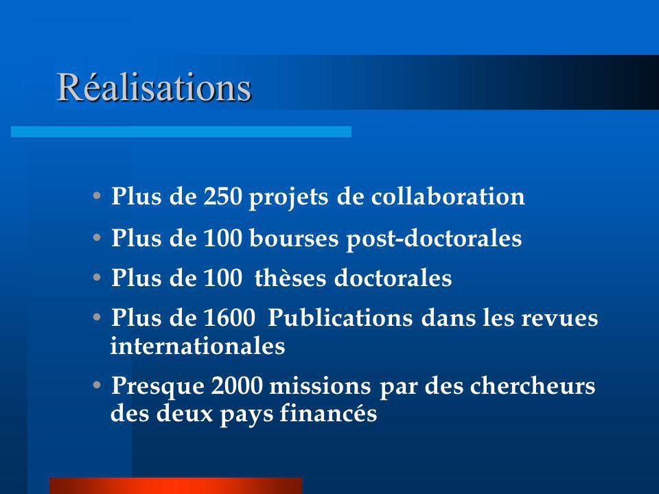 Réalisations • Plus de 250 projets de collaboration