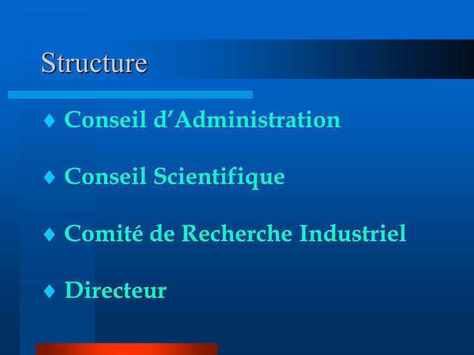 Structure  Conseil d'Administration  Conseil Scientifique