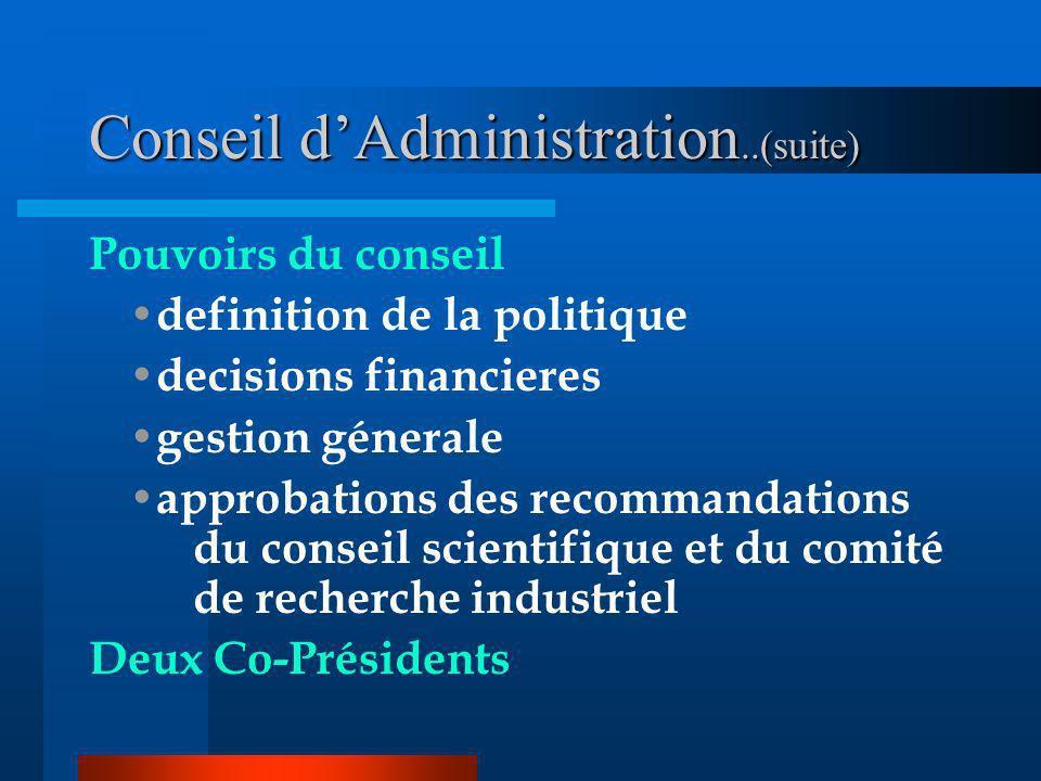 Conseil d'Administration..(suite)