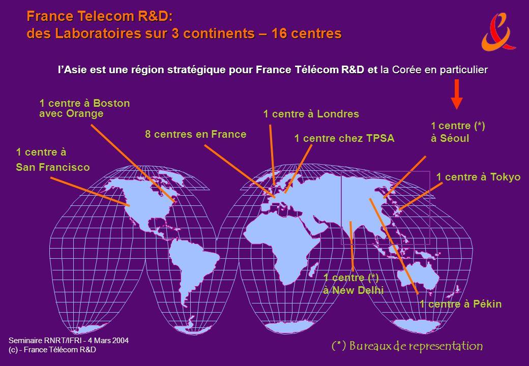 France Telecom R&D: des Laboratoires sur 3 continents – 16 centres