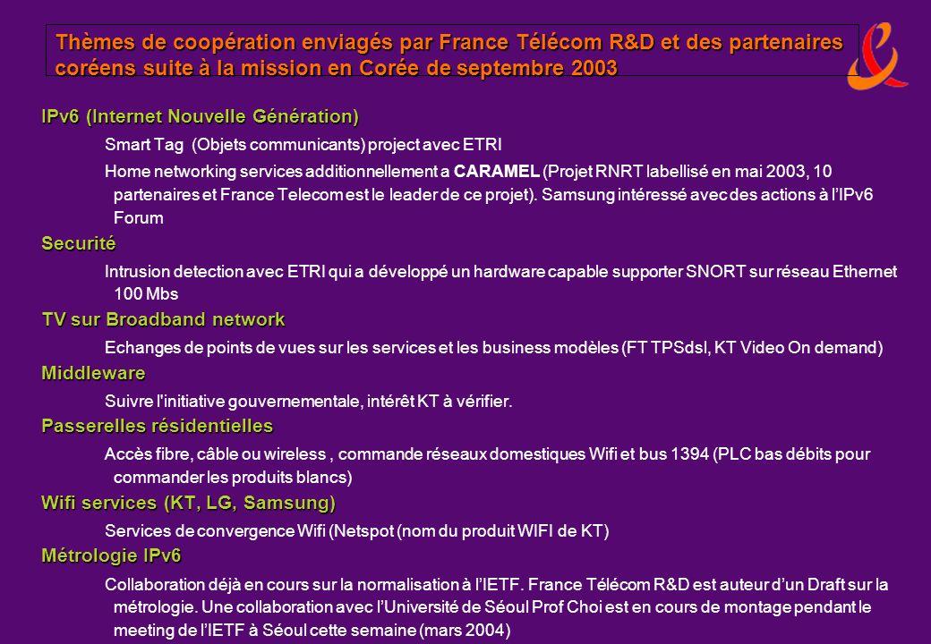 Thèmes de coopération enviagés par France Télécom R&D et des partenaires coréens suite à la mission en Corée de septembre 2003