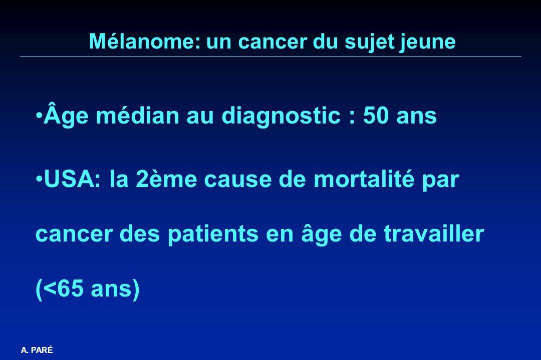 Mélanome: un cancer du sujet jeune