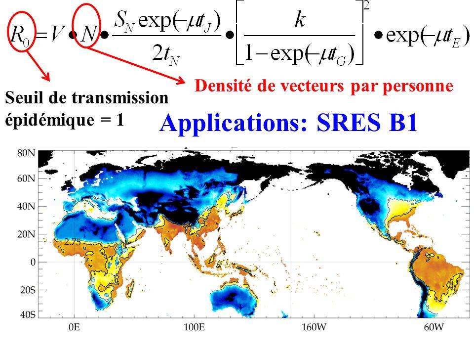 Applications: SRES B1 Densité de vecteurs par personne