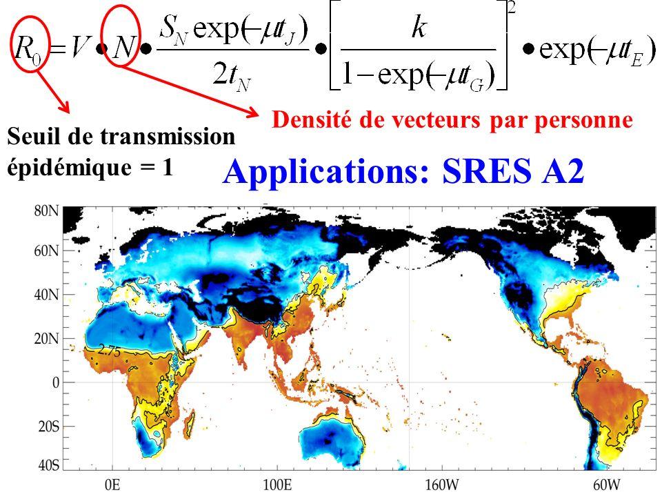 Applications: SRES A2 Densité de vecteurs par personne
