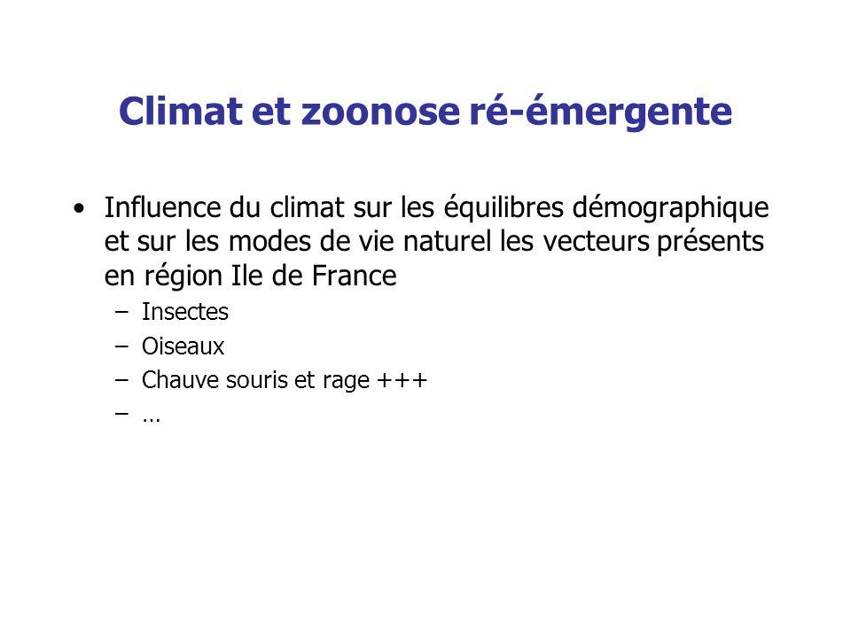 Climat et zoonose ré-émergente