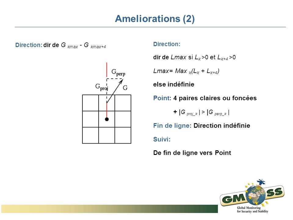 Ameliorations (2) Lmax= Max k(Lk + Lk+4) else indéfinie