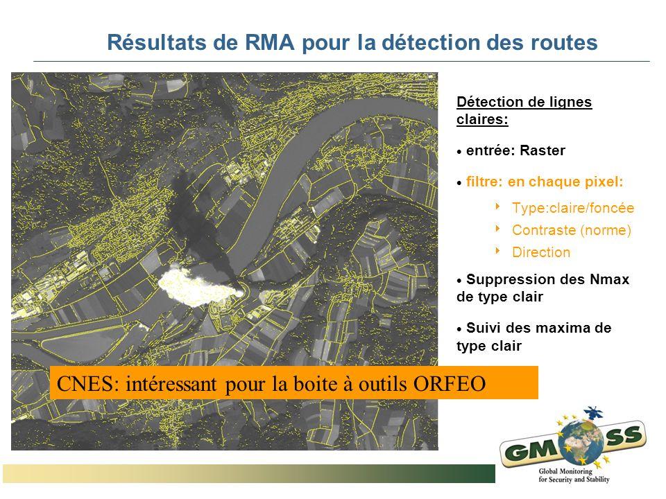 Résultats de RMA pour la détection des routes