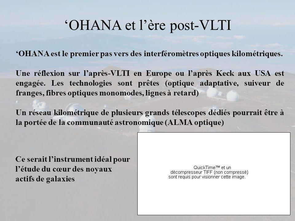 'OHANA et l'ère post-VLTI