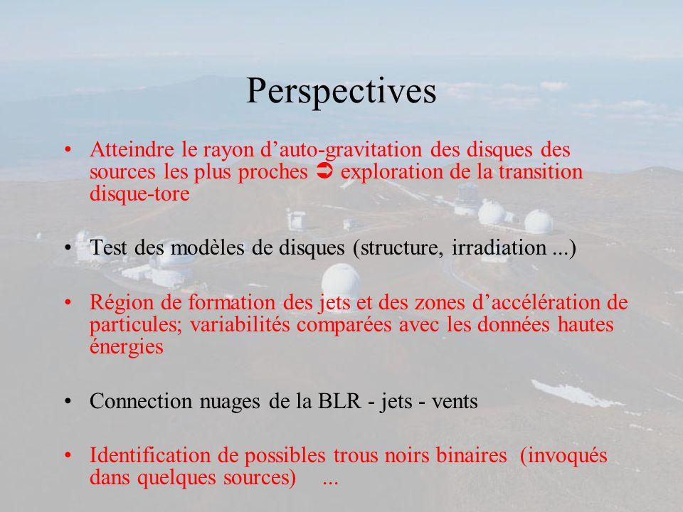 Perspectives Atteindre le rayon d'auto-gravitation des disques des sources les plus proches  exploration de la transition disque-tore.