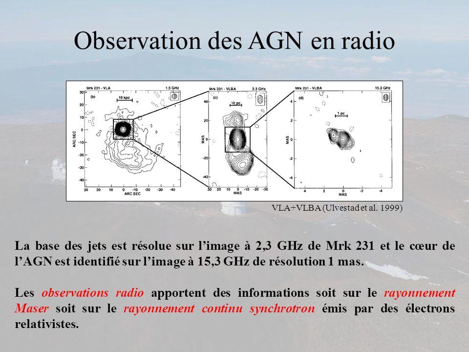 Observation des AGN en radio