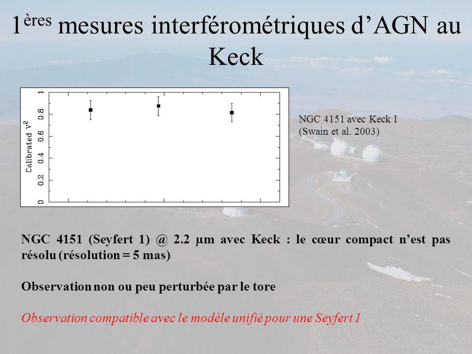 1ères mesures interférométriques d'AGN au Keck