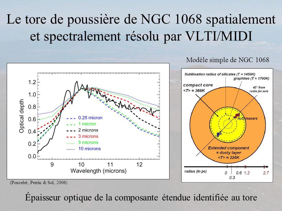 Le tore de poussière de NGC 1068 spatialement et spectralement résolu par VLTI/MIDI
