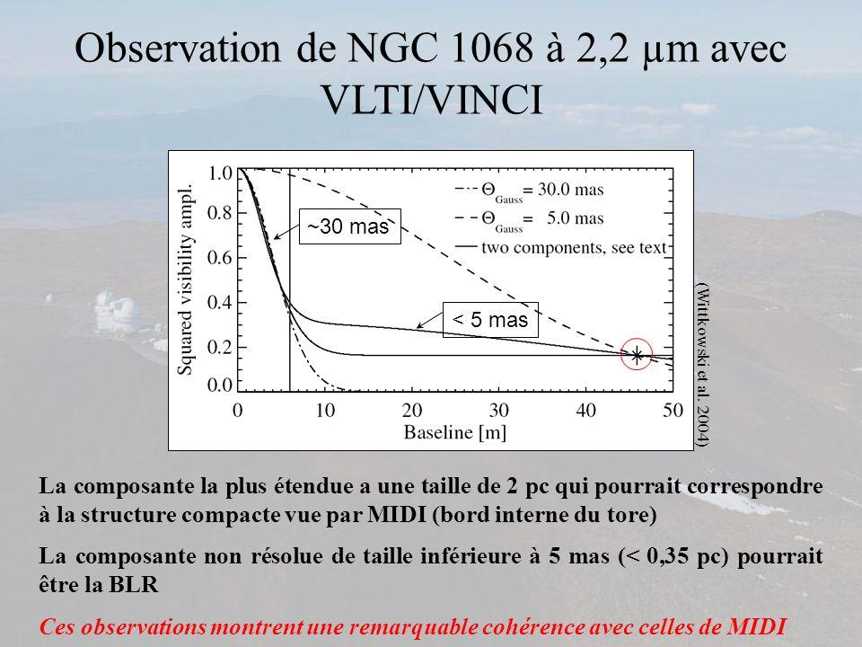 Observation de NGC 1068 à 2,2 µm avec VLTI/VINCI