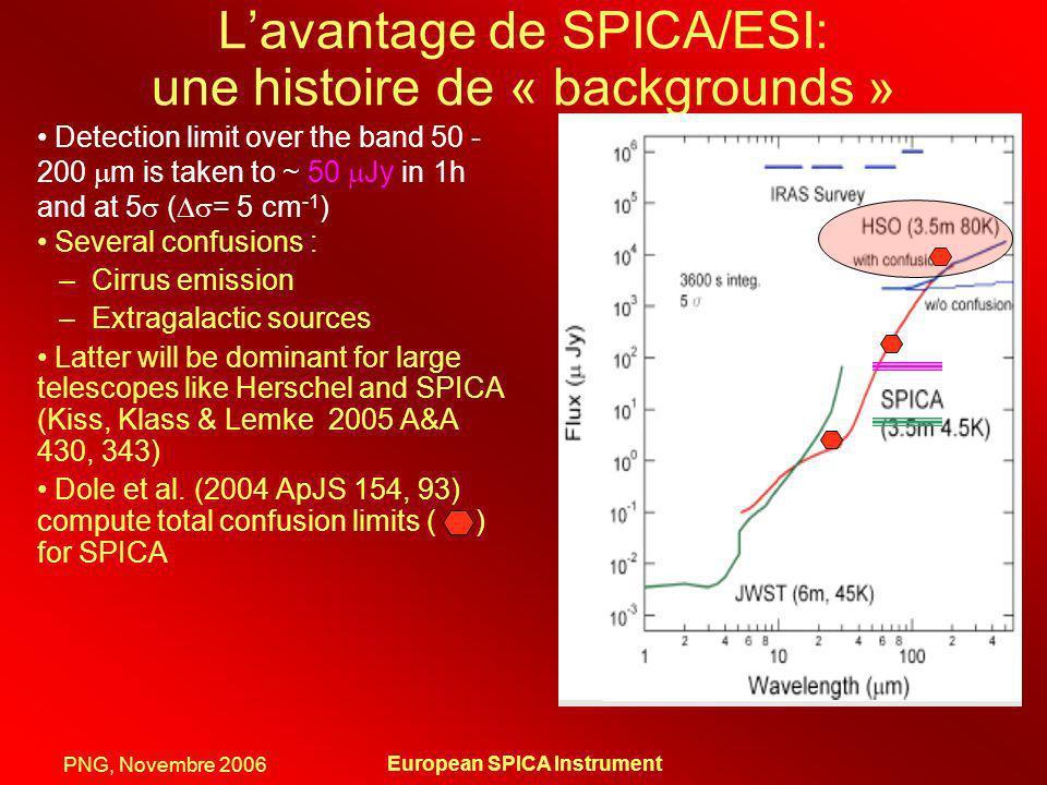 L'avantage de SPICA/ESI: une histoire de « backgrounds »