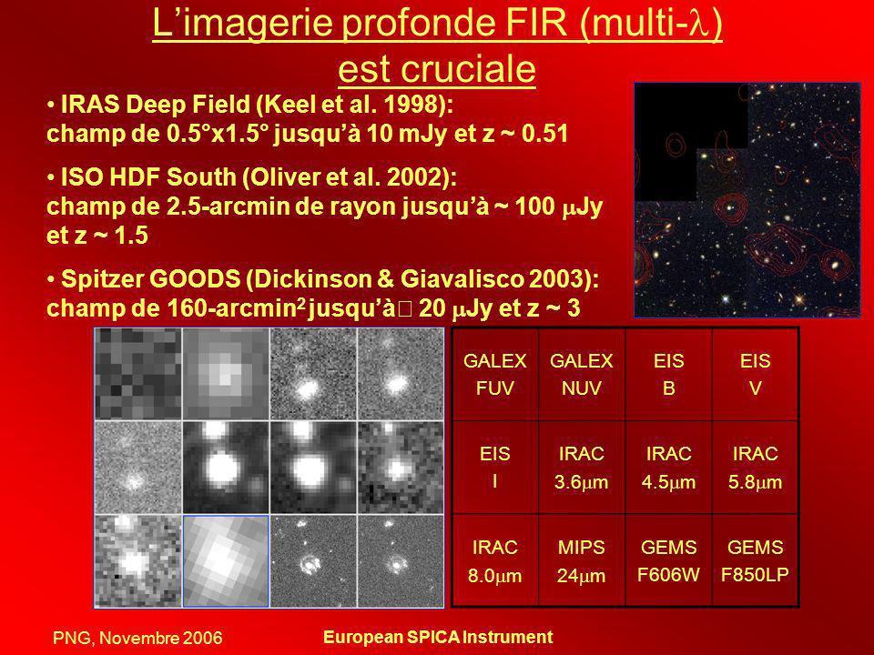 L'imagerie profonde FIR (multi-) est cruciale