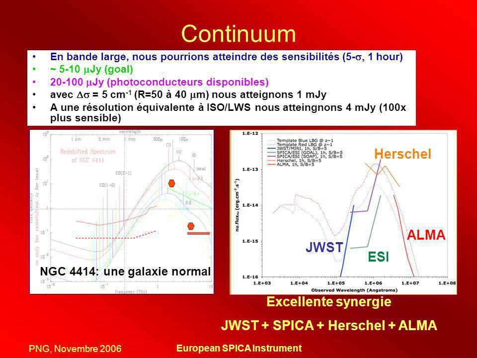 JWST + SPICA + Herschel + ALMA European SPICA Instrument