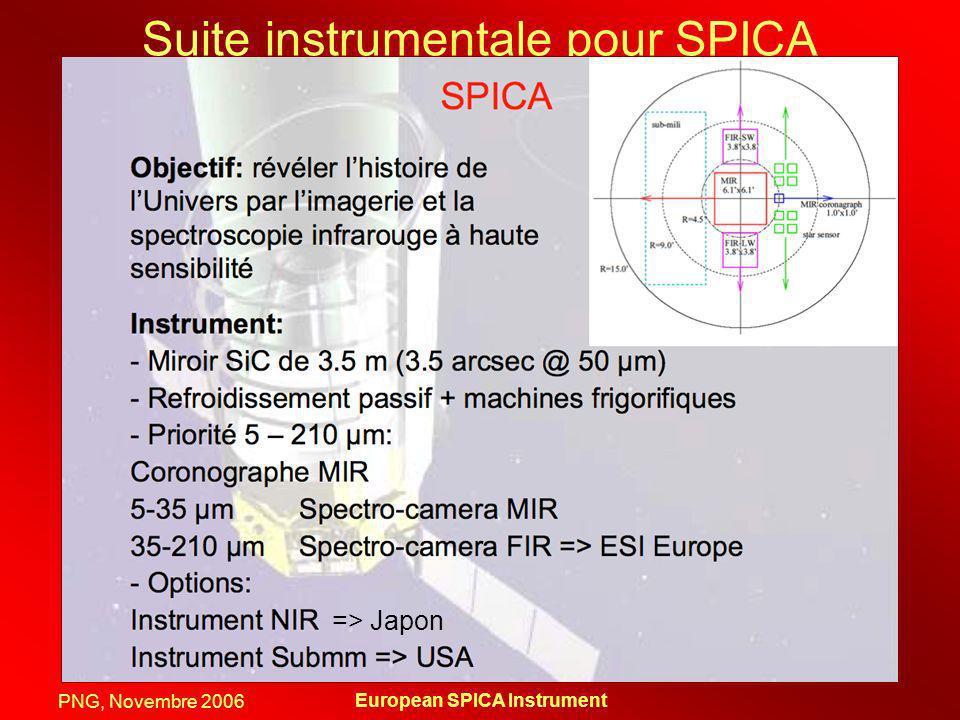 Suite instrumentale pour SPICA