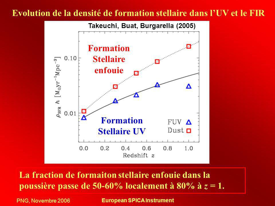 Formation Stellaire enfouie Formation Stellaire UV