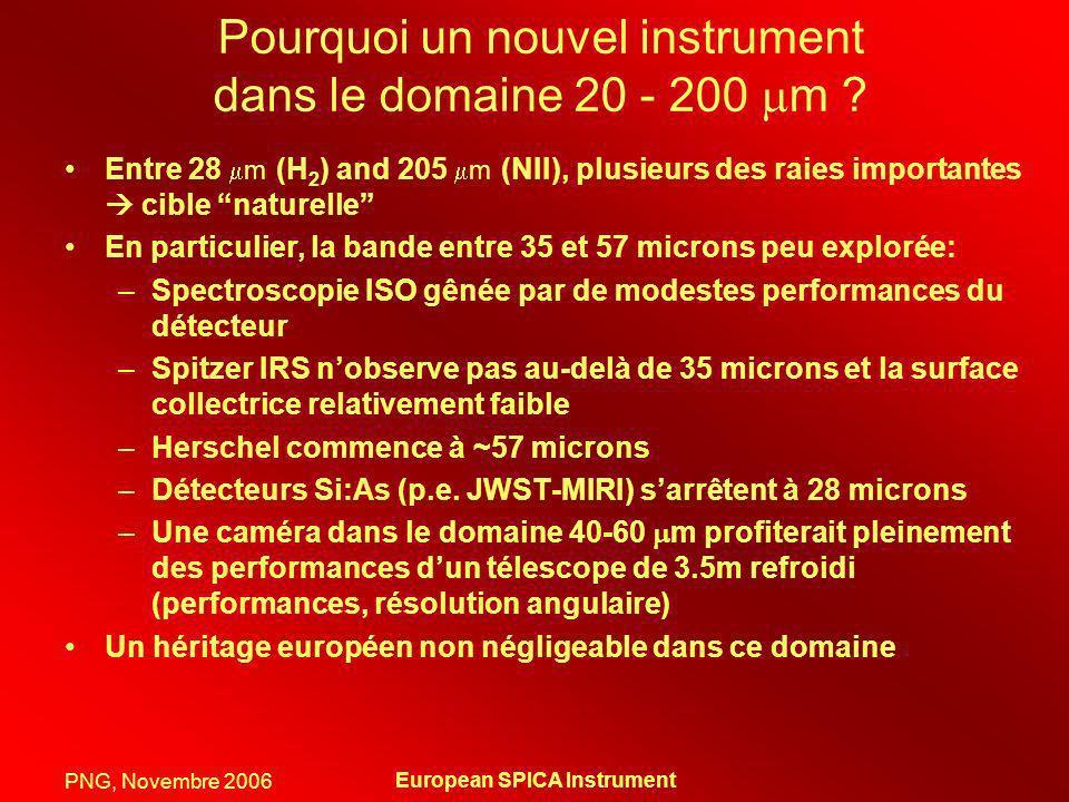 Pourquoi un nouvel instrument dans le domaine 20 - 200 m