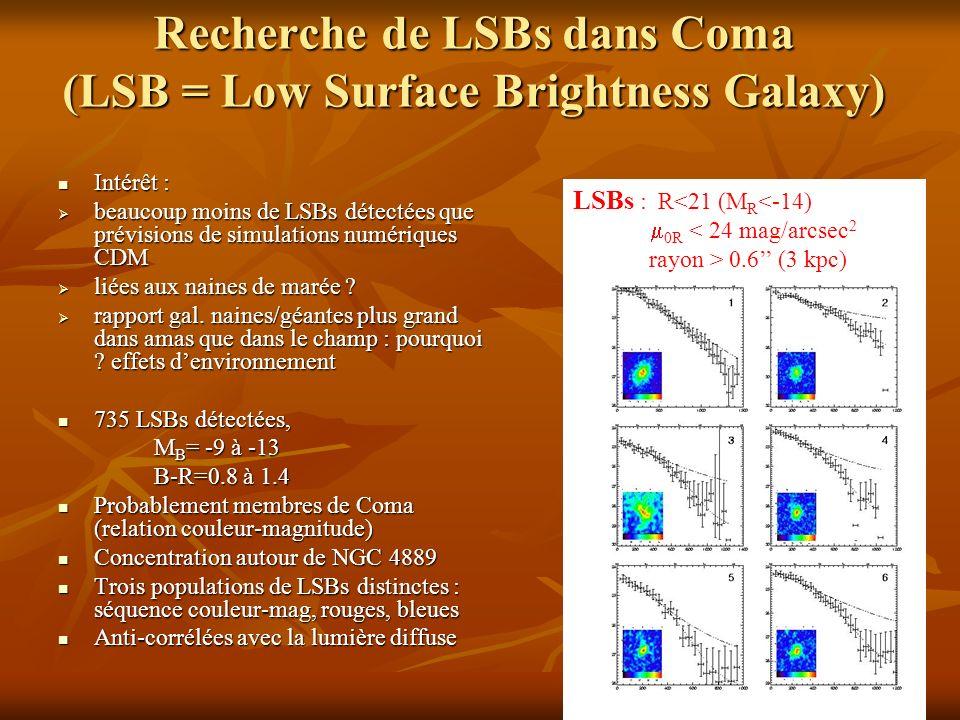 Recherche de LSBs dans Coma (LSB = Low Surface Brightness Galaxy)