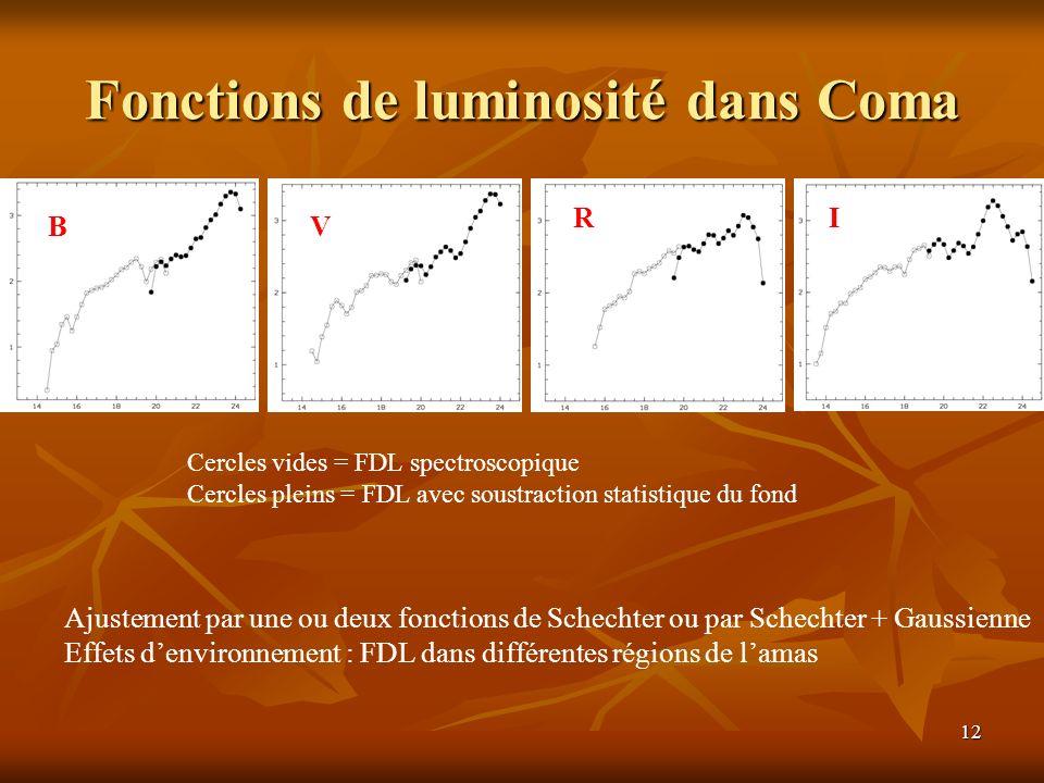 Fonctions de luminosité dans Coma
