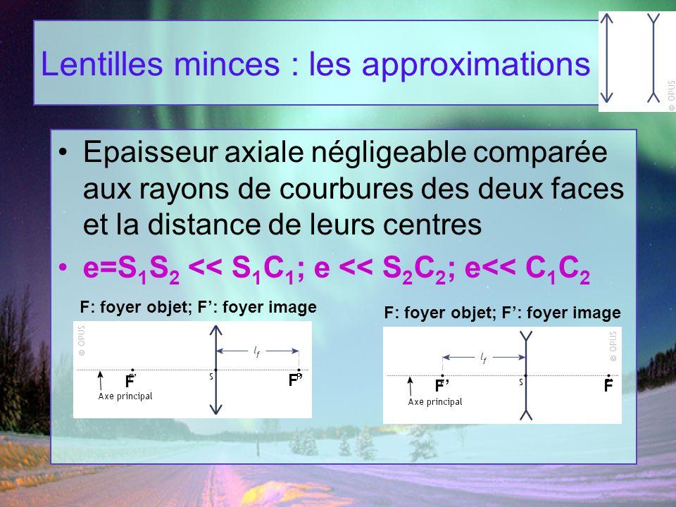 Lentilles minces : les approximations