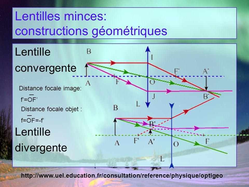 Lentilles minces: constructions géométriques