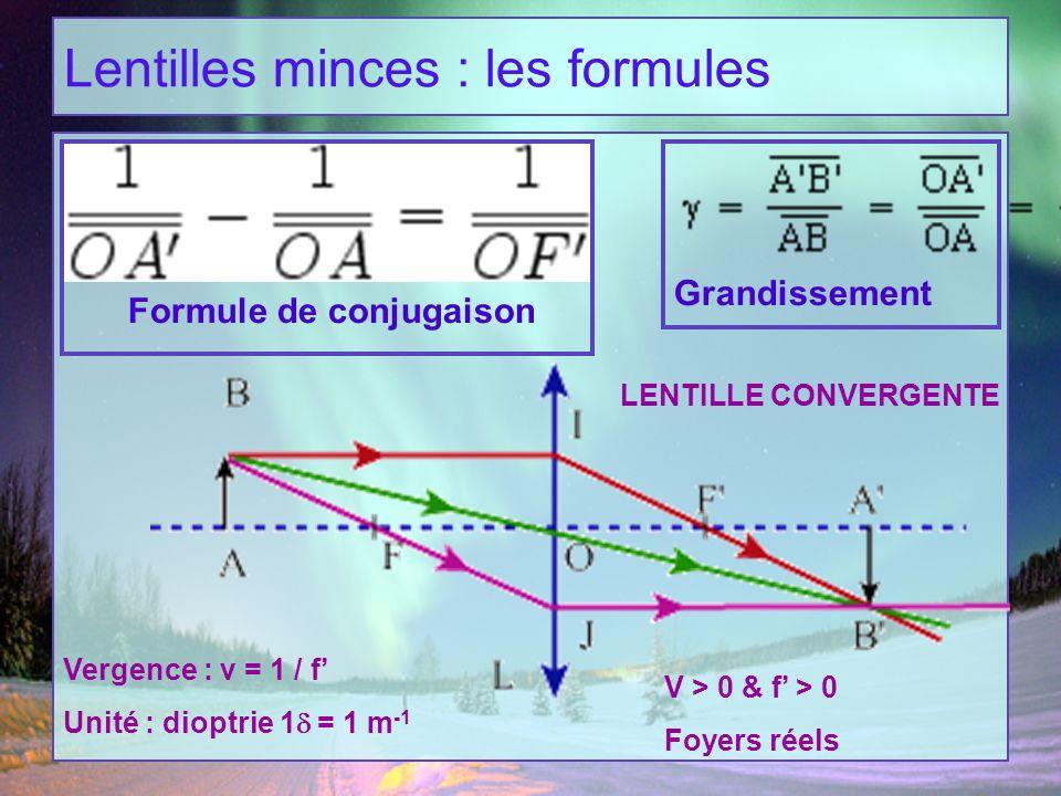 Lentilles minces : les formules