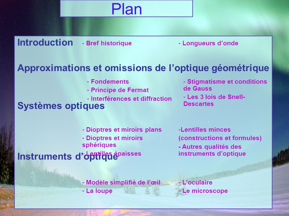 Plan Introduction Approximations et omissions de l'optique géométrique