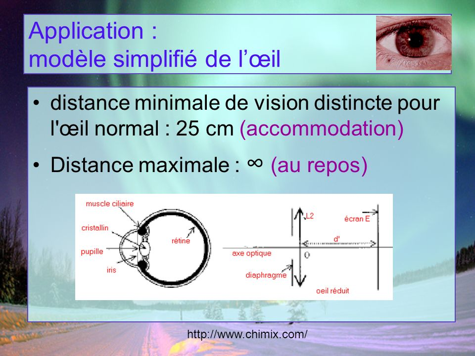 Application : modèle simplifié de l'œil