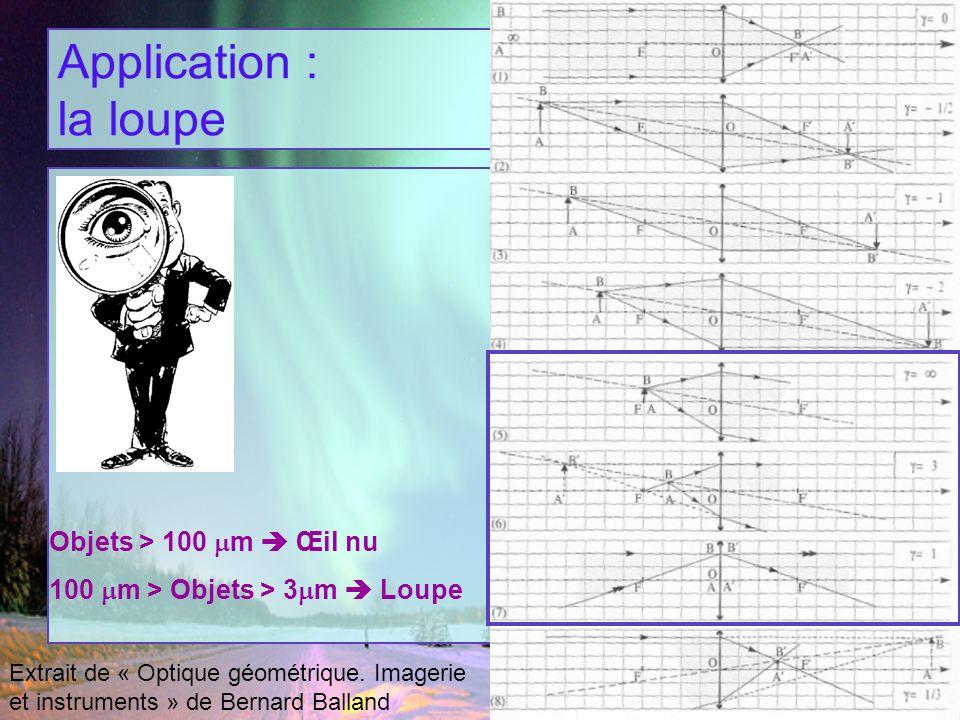 Application : la loupe Objets > 100 mm  Œil nu