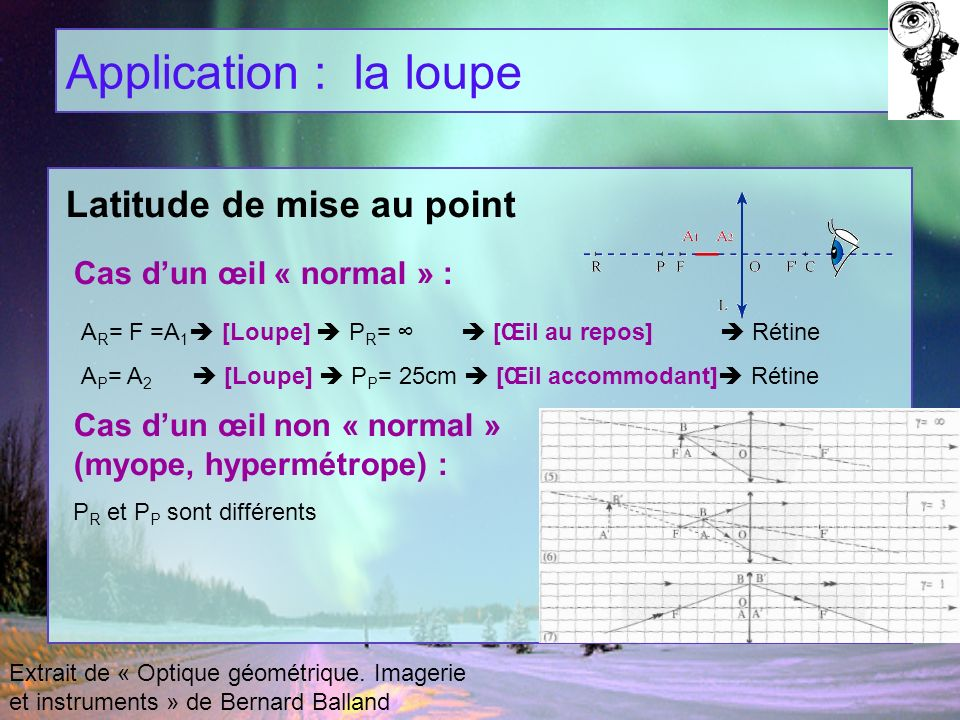 Application : la loupe Latitude de mise au point