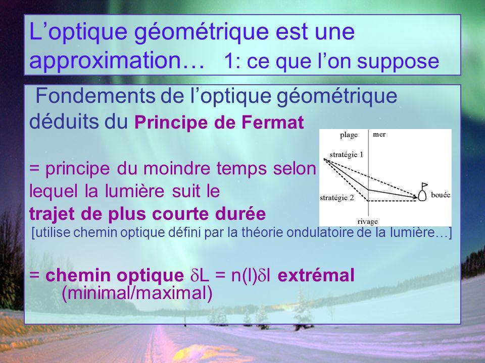 L'optique géométrique est une approximation… 1: ce que l'on suppose