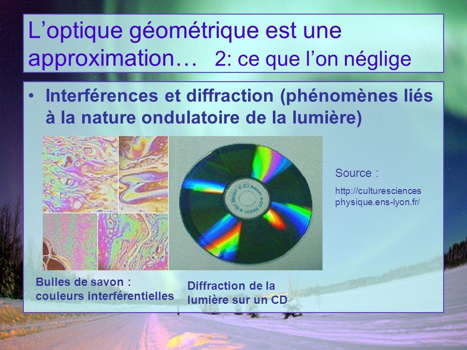 L'optique géométrique est une approximation… 2: ce que l'on néglige