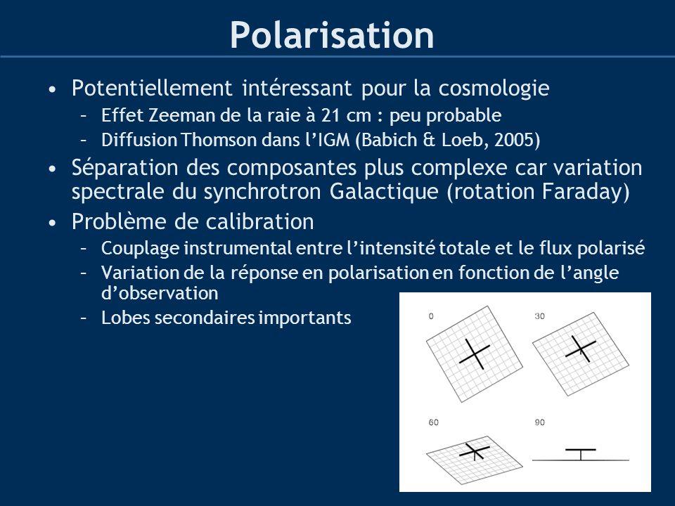 Polarisation Potentiellement intéressant pour la cosmologie