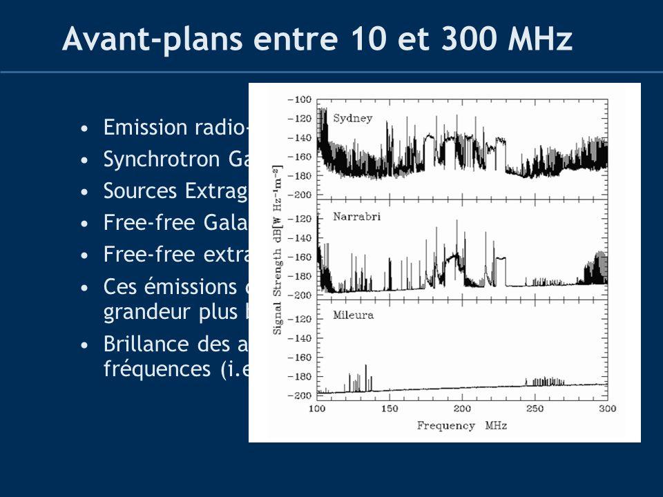 Avant-plans entre 10 et 300 MHz