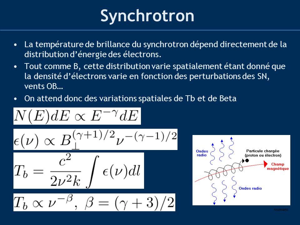 Synchrotron La température de brillance du synchrotron dépend directement de la distribution d'énergie des électrons.
