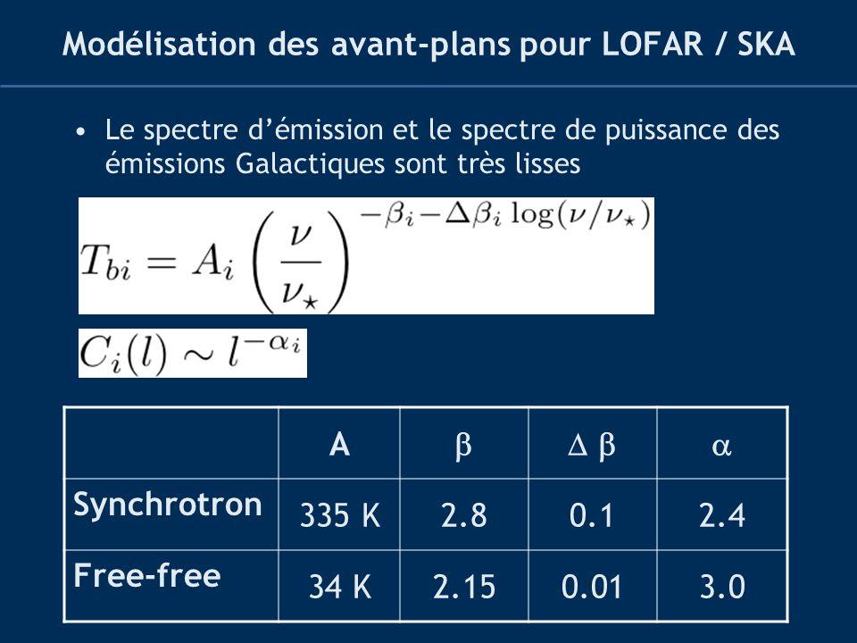 Modélisation des avant-plans pour LOFAR / SKA
