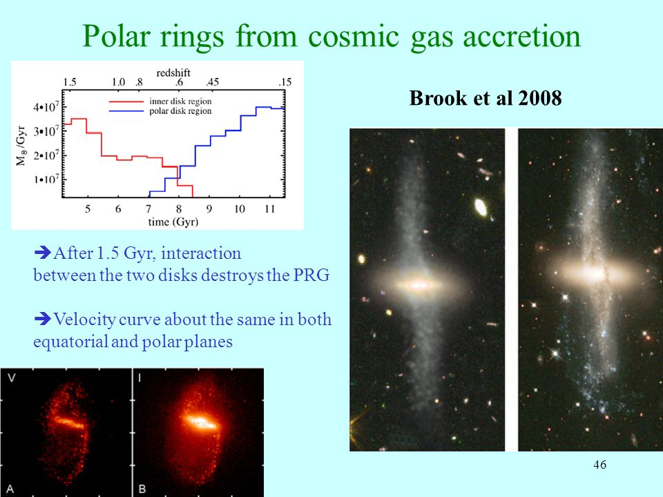 Polar rings from cosmic gas accretion