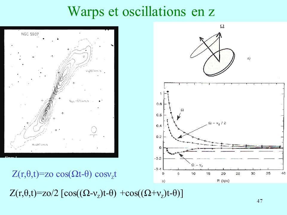 Warps et oscillations en z