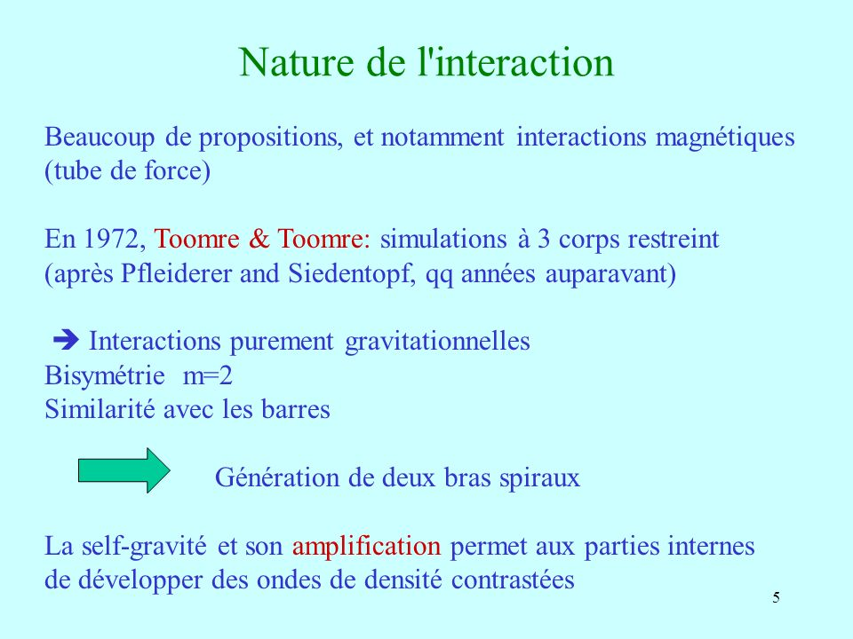 Nature de l interaction