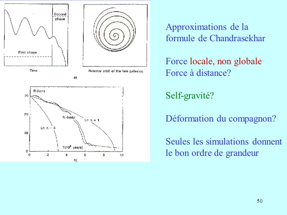 Approximations de la formule de Chandrasekhar. Force locale, non globale. Force à distance Self-gravité