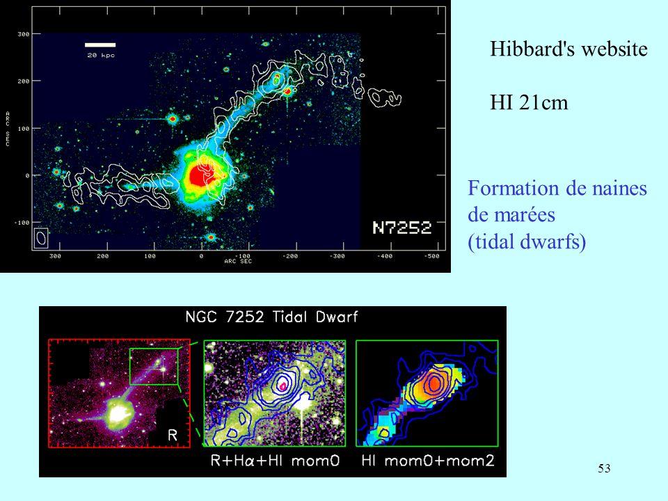 Hibbard s website HI 21cm Formation de naines de marées (tidal dwarfs)