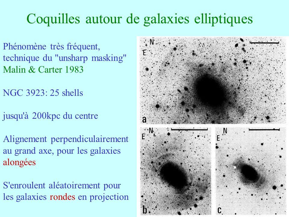 Coquilles autour de galaxies elliptiques