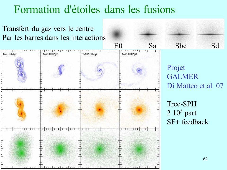Formation d étoiles dans les fusions