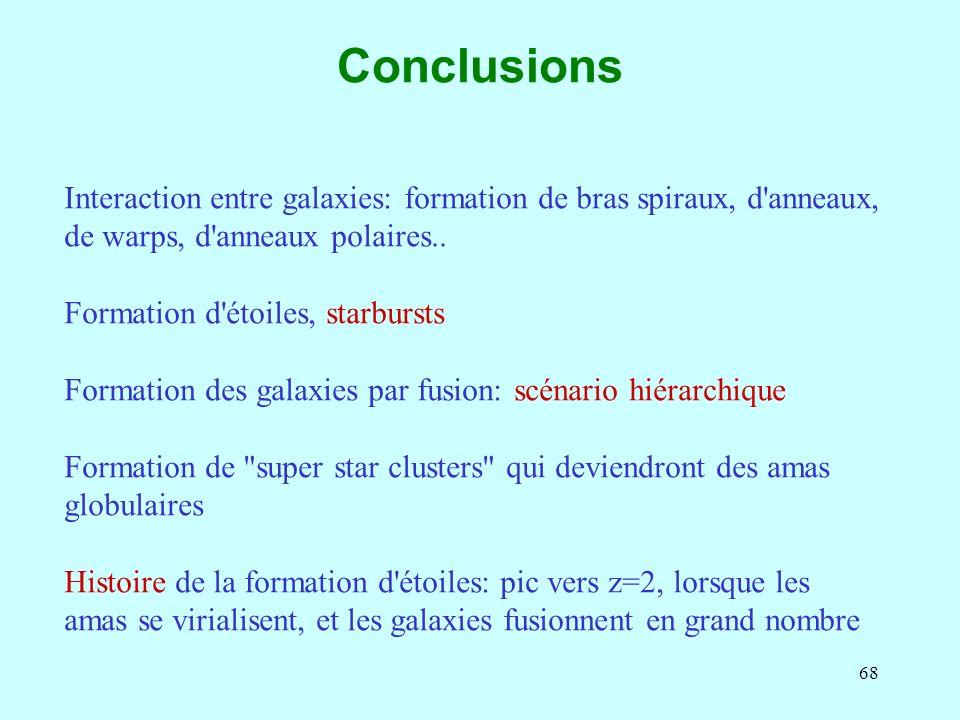 Conclusions Interaction entre galaxies: formation de bras spiraux, d anneaux, de warps, d anneaux polaires..