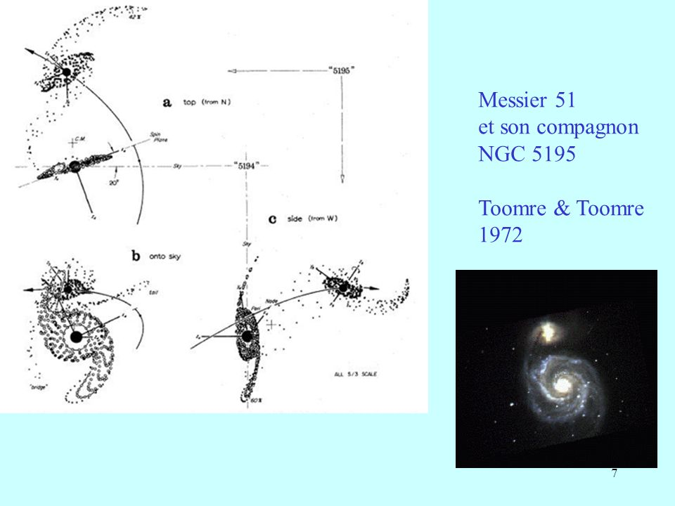 Messier 51 et son compagnon NGC 5195 Toomre & Toomre 1972