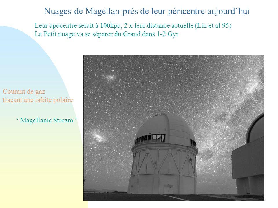 Nuages de Magellan près de leur péricentre aujourd'hui
