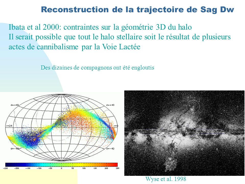 Reconstruction de la trajectoire de Sag Dw